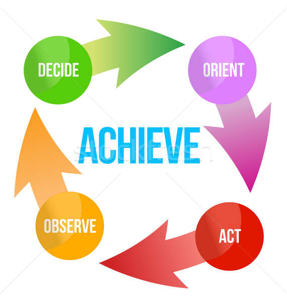 ACHIEVE assess plan decide act arrows business cycle illustratio Stock photo © alexmillos