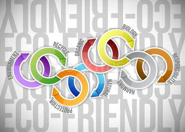 eco friendly diagram concept cycle. illustration Stock photo © alexmillos