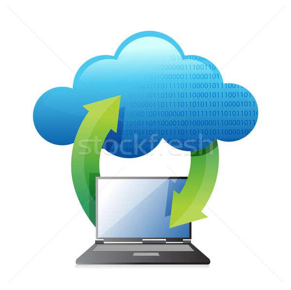 Laptops transferring to cloud Stock photo © alexmillos