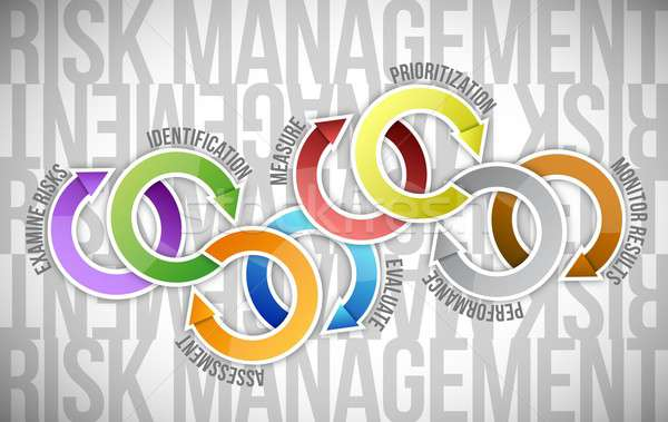 risk management arrows cycle diagram illustration Stock photo © alexmillos