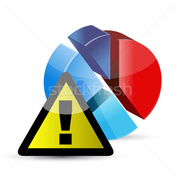 Warning sign with a failing business pie chart  Stock photo © alexmillos