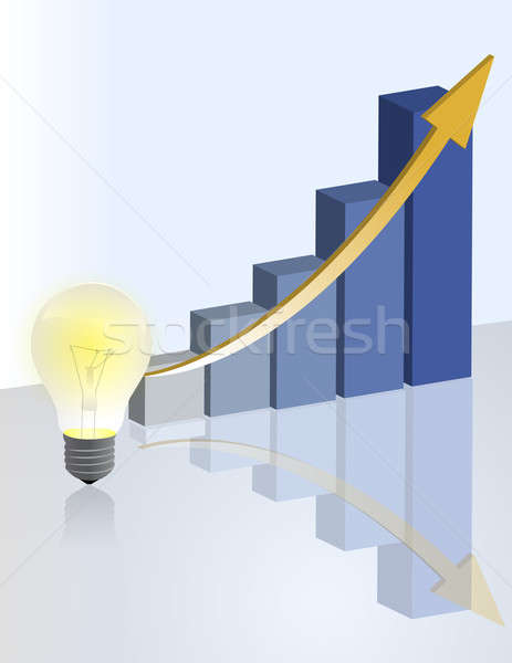 idea light bulb Business graph with world background. Stock photo © alexmillos