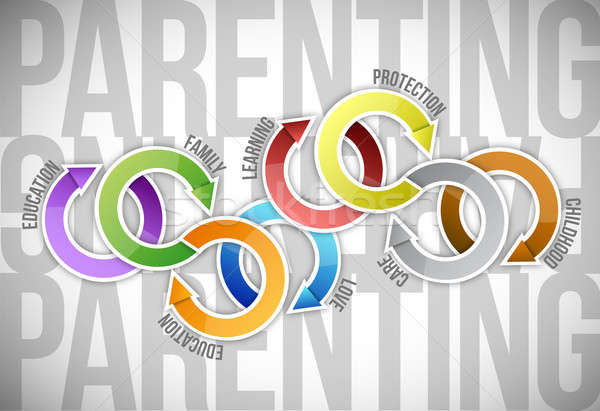 Crianza de los hijos color ciclo diagrama para hacer la lista ilustración Foto stock © alexmillos