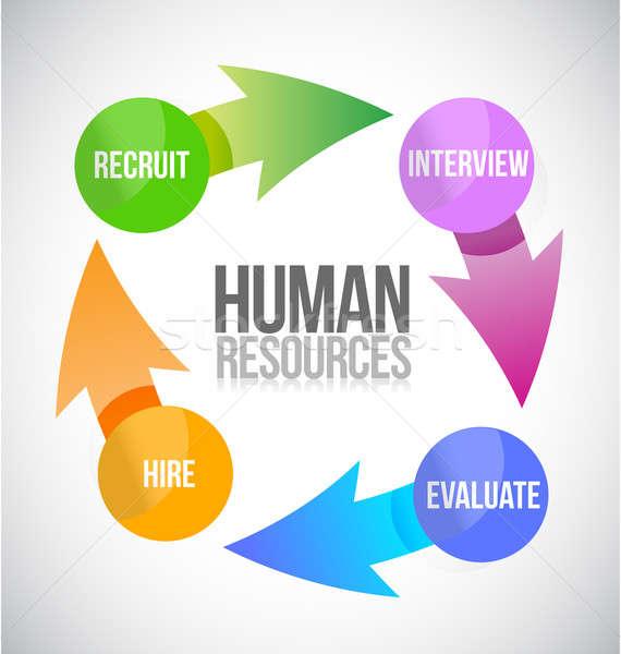 Human resources color cycle illustration Stock photo © alexmillos
