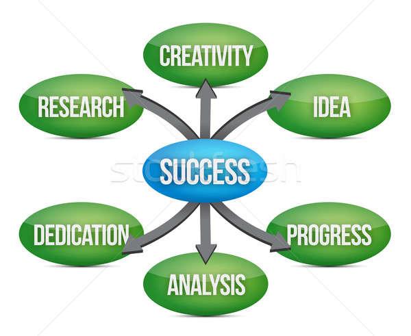 success diagram concept flow chart illustration design Stock photo © alexmillos