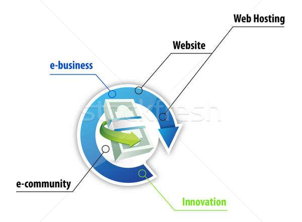 Online markt uitgaven illustratie ontwerp witte Stockfoto © alexmillos