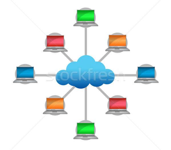 Laptop cloud-netwerk illustratie ontwerp computer technologie Stockfoto © alexmillos