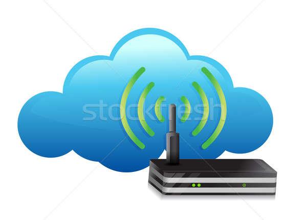 один облаке модем маршрутизатор технологий сервер Сток-фото © alexmillos