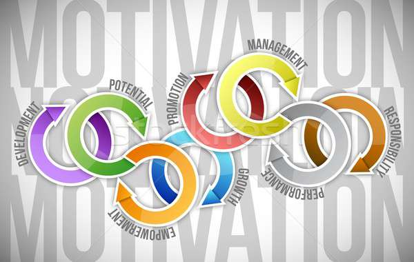 motivation cycle and steps. illustration design Stock photo © alexmillos