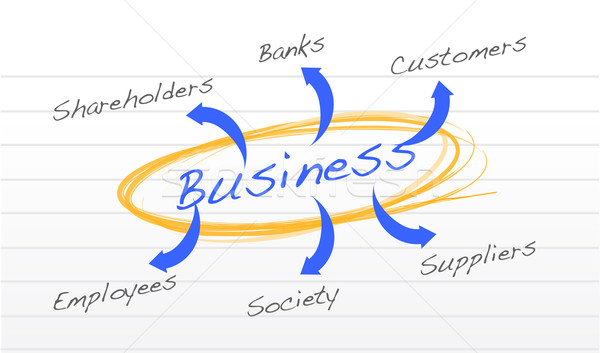 Business diagram relationship with company  Stock photo © alexmillos