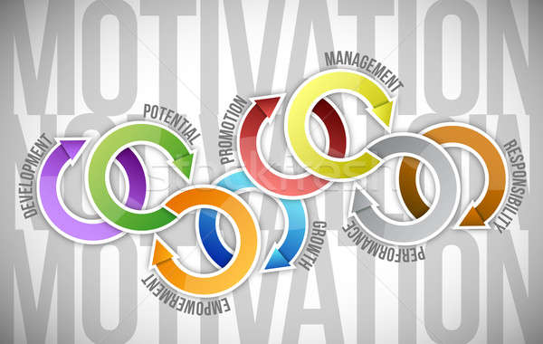 motivation cycle and steps. illustration design over a text back Stock photo © alexmillos