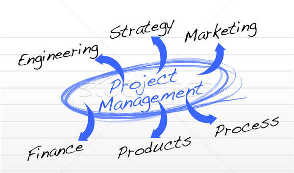 project management chart on a notepad paper illustration design Stock photo © alexmillos
