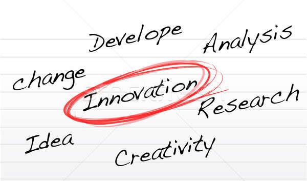инновация диаграмма блокнот бумаги технологий образование Сток-фото © alexmillos