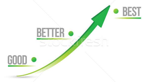 Jó legjobb jobb grafikon illusztráció terv Stock fotó © alexmillos