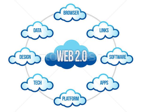 Web 20 nuage de mots illustration design communication Photo stock © alexmillos