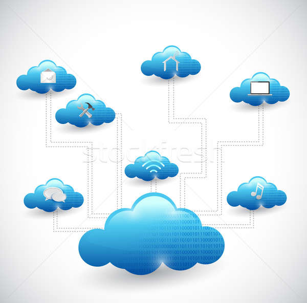 Cloud computing network illustration design Stock photo © alexmillos