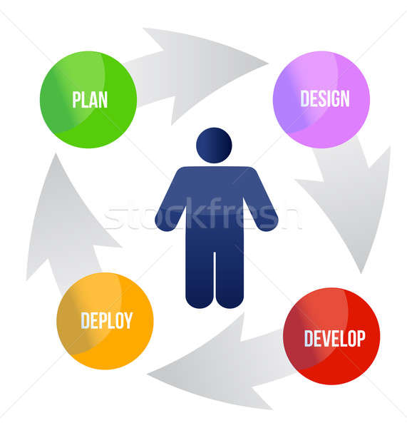 developing cycle illustration design over a white background Stock photo © alexmillos