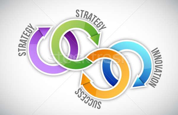 Quattro chiave strategia illustrazione design bianco Foto d'archivio © alexmillos