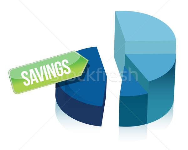 Savings pie chart illustration graphic design over white Stock photo © alexmillos