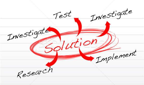 Lösung Erkenntnis Verfahren Illustration Design Merkzettel Stock foto © alexmillos
