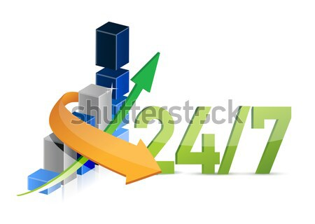 watch 24/7 Concept illustration design over white Stock photo © alexmillos