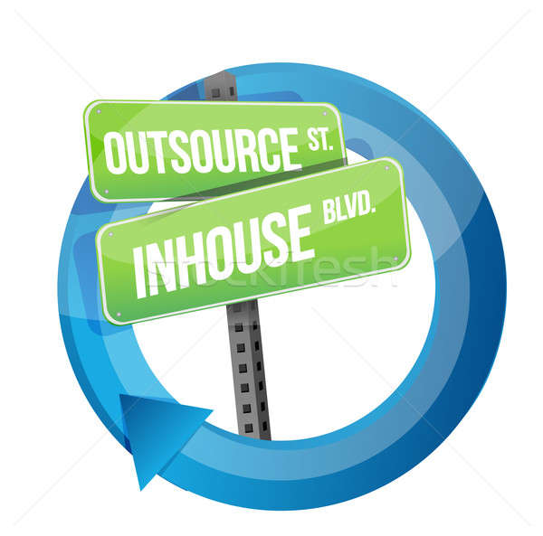 Outsource versus in-house road sign cycle Stock photo © alexmillos