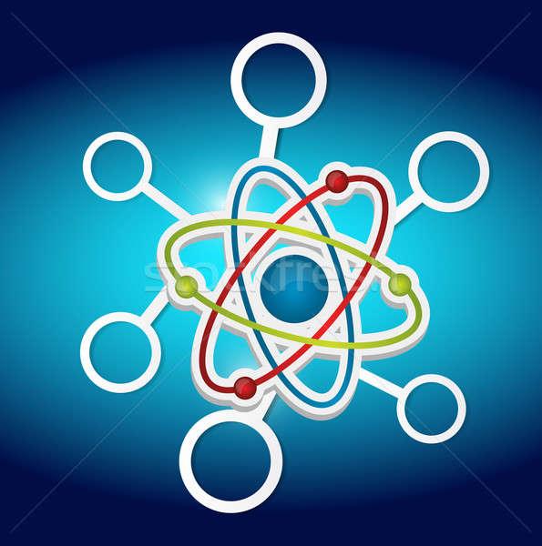 Ciência átomo símbolo diagrama ilustração internet Foto stock © alexmillos