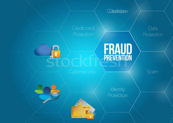 Fraud prevention concept diagram illustration Stock photo © alexmillos