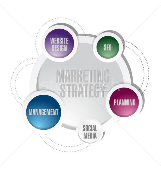 marketing strategy diagram illustration design over a white back Stock photo © alexmillos