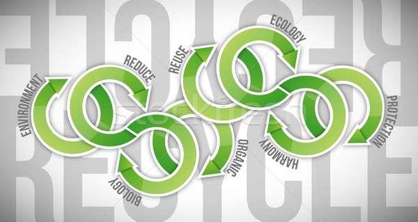 recycle eco friendly diagram concept cycle. Stock photo © alexmillos