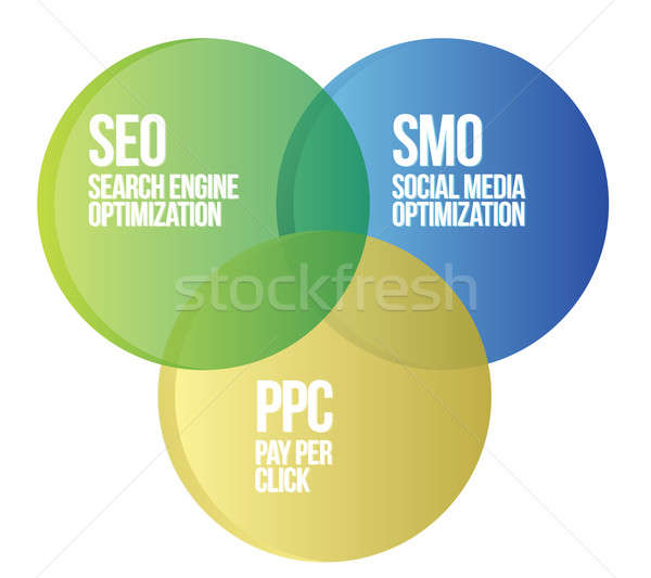 Search engine marketing diagram illustration design over white Stock photo © alexmillos