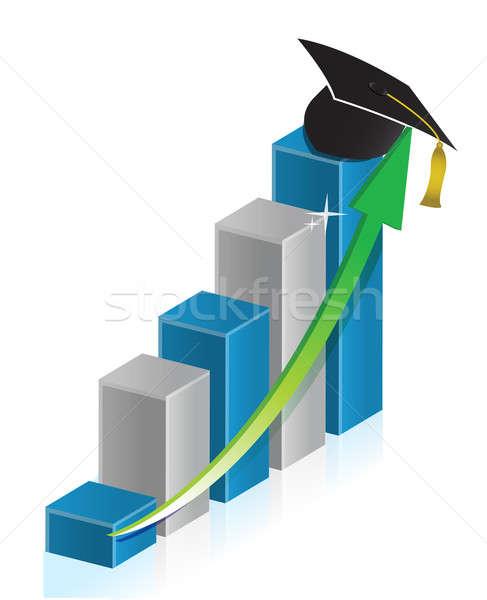 Stock fotó: Oktatás · üzleti · grafikon · illusztráció · terv · fehér · üzlet