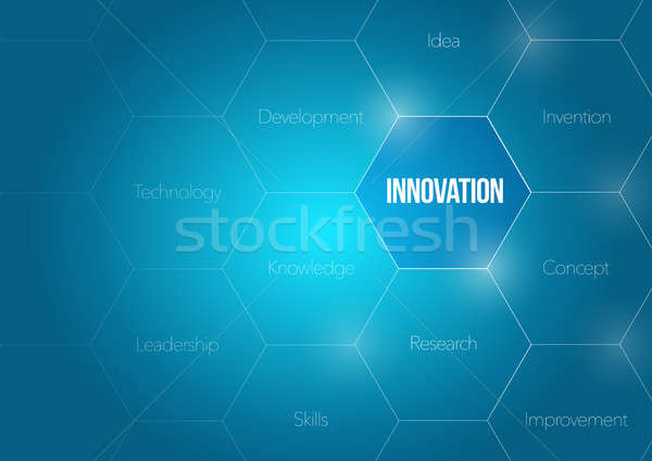 Negocios innovación diagrama ilustración diseno gráfico Foto stock © alexmillos