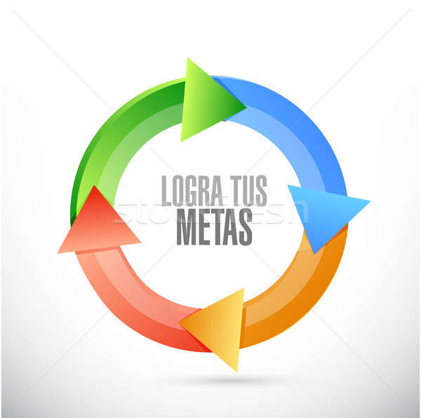 achieve your goals cycle sign in Spanish. Stock photo © alexmillos