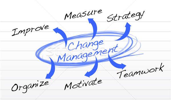 Changement gestion organigramme design graphique graphique Photo stock © alexmillos