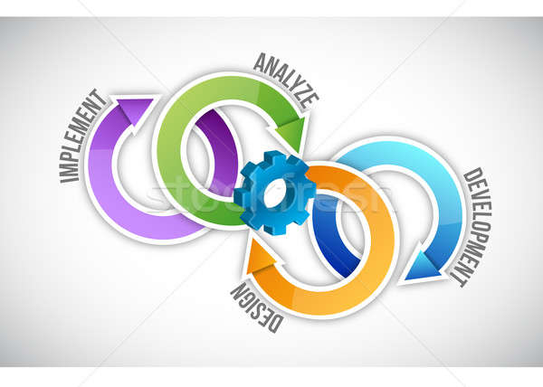 Logiciels processus cycle illustration design blanche Photo stock © alexmillos