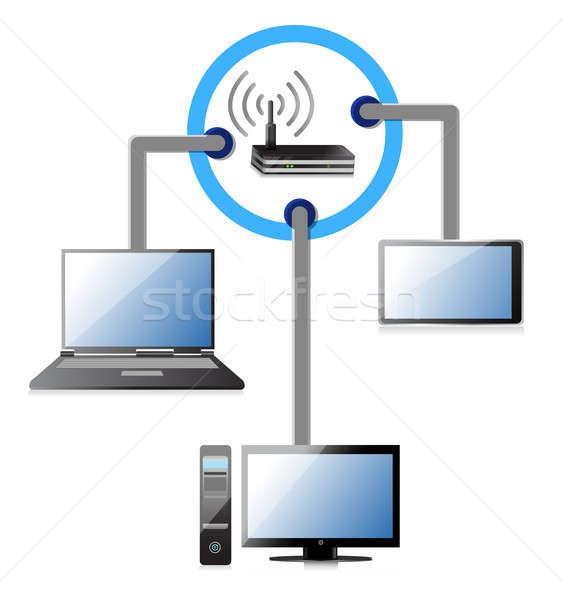 無線lan ネットワーク 実例 デザイン 白 インターネット ストックフォト © alexmillos