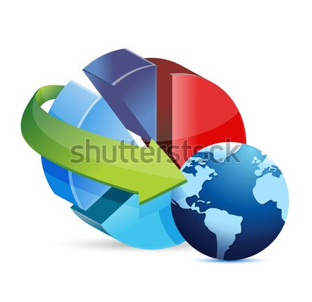 World globe and a 3D global financial economy pie chart Stock photo © alexmillos