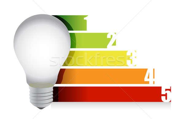 lightbulb graph illustration design over white background Stock photo © alexmillos