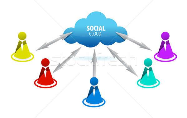 Social media people symbols connect to cloud computing network Stock photo © alexmillos
