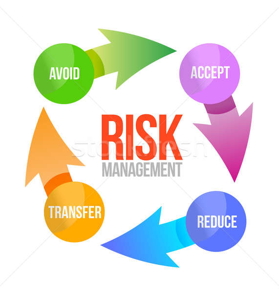 risk management cycle illustration design over white Stock photo © alexmillos
