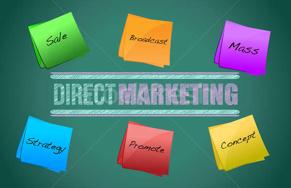 Direct marketing diagram Stock photo © alexmillos
