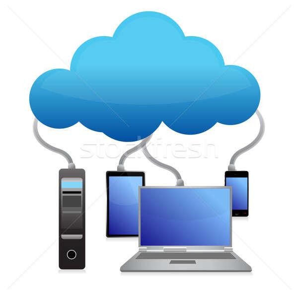 Biztonsági mentés felhő alapú technológia laptop szerver monitor csoport Stock fotó © alexmillos