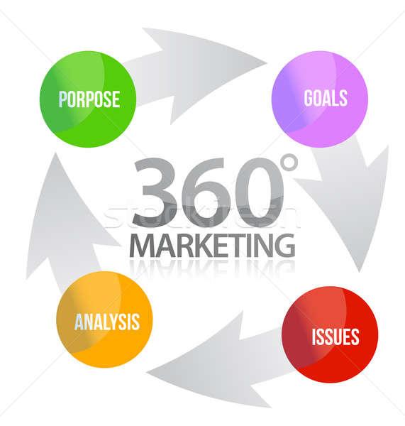Comercialización ciclo ilustración diseno negocios resumen Foto stock © alexmillos