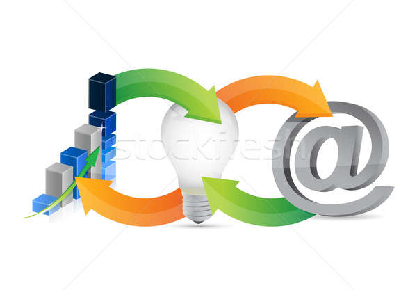 Technology business idea cycle illustration design  Stock photo © alexmillos