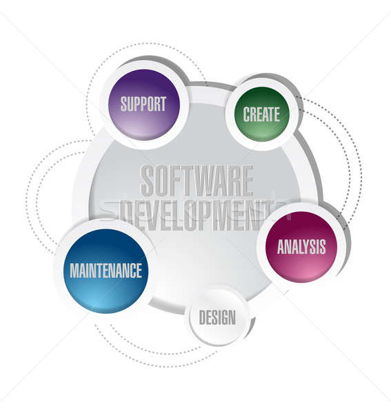 software development circle cycle illustration design over white Stock photo © alexmillos