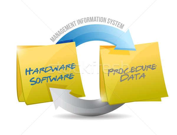 Gestão informação diagrama negócio computador homem Foto stock © alexmillos
