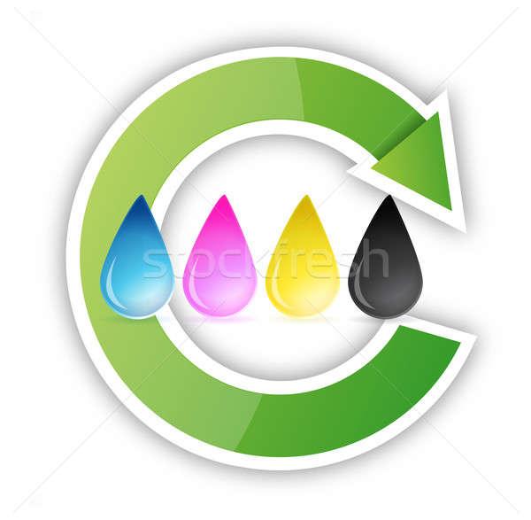 Encre gouttes recycler illustration design Photo stock © alexmillos