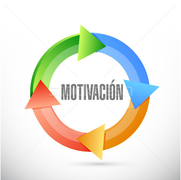 Motivation cycle signe espagnol illustration design Photo stock © alexmillos