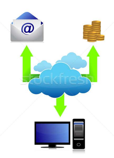 雲 通信 ビジネス 接続性 実例 デザイン ストックフォト © alexmillos